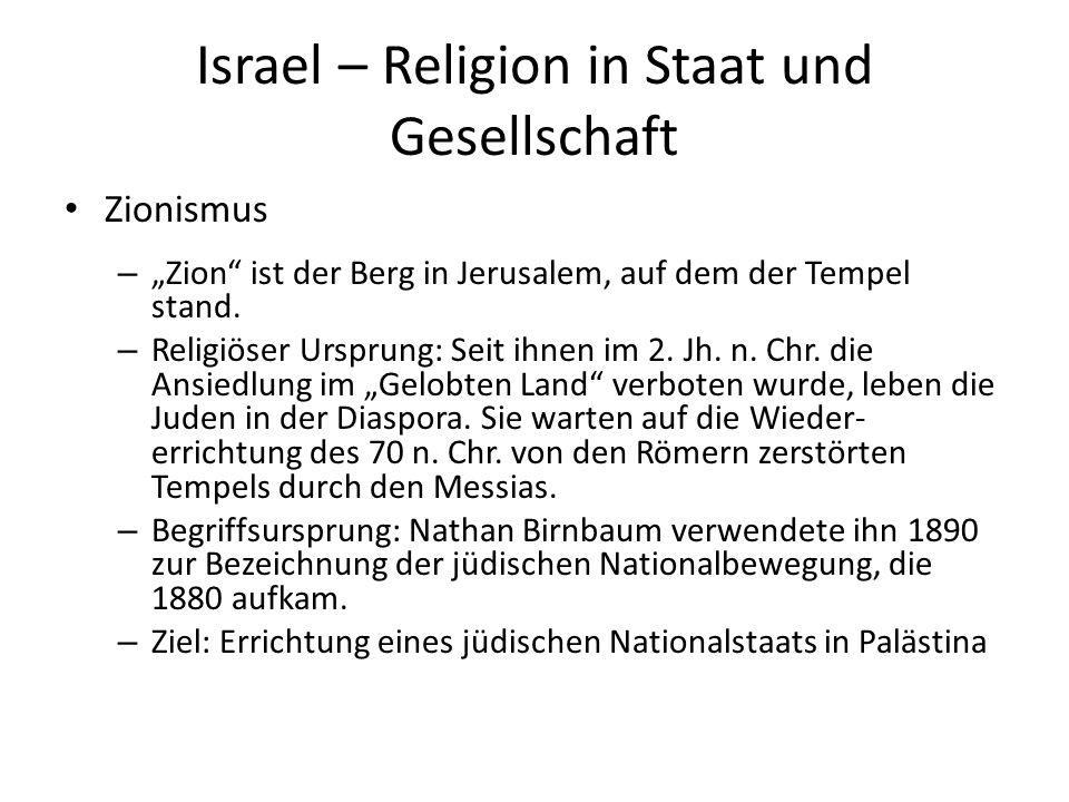 Israel – Religion in Staat und Gesellschaft