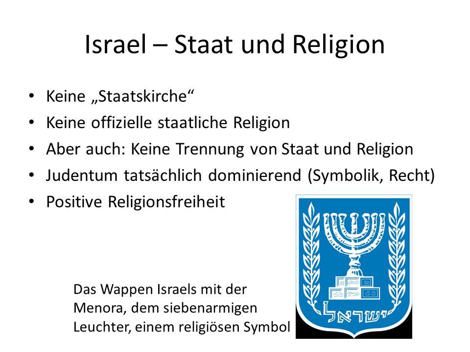 Israel – Staat und Religion