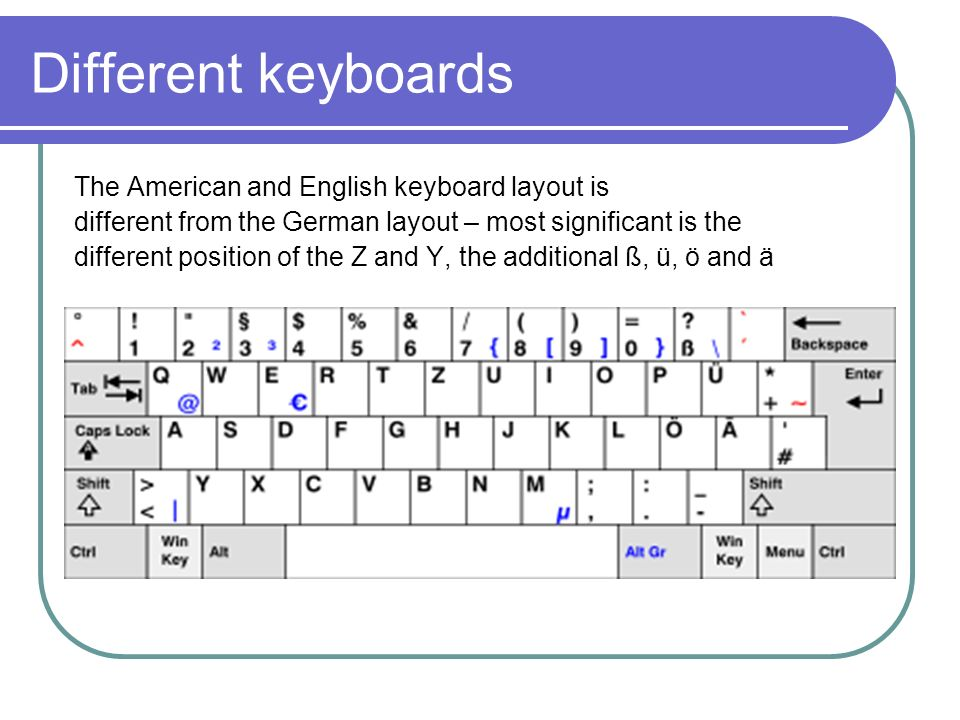 Different keyboards The American and English keyboard layout is