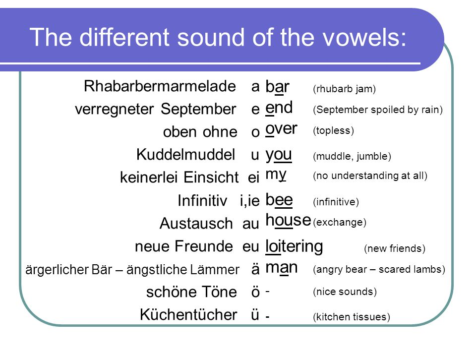 The different sound of the vowels: