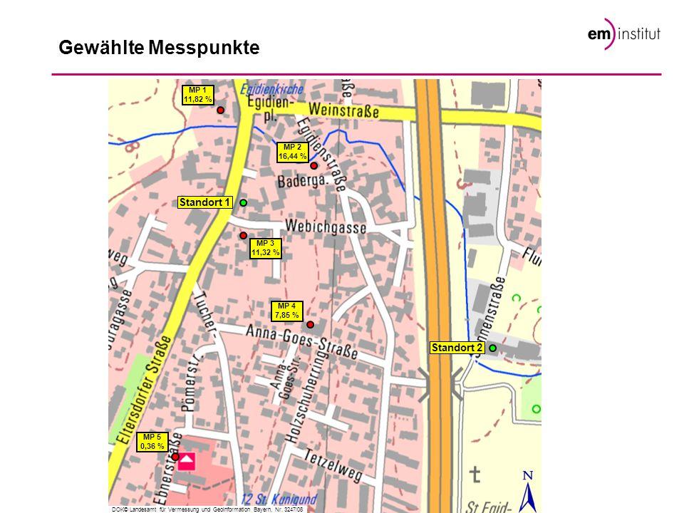 DOK© Landesamt für Vermessung und Geoinformation Bayern, Nr. 3247/08