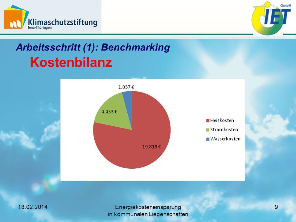 Kostenbilanz Arbeitsschritt (1): Benchmarking 28.03.2017