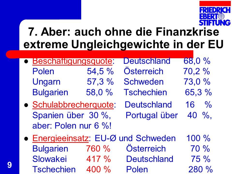 7. Aber: auch ohne die Finanzkrise extreme Ungleichgewichte in der EU
