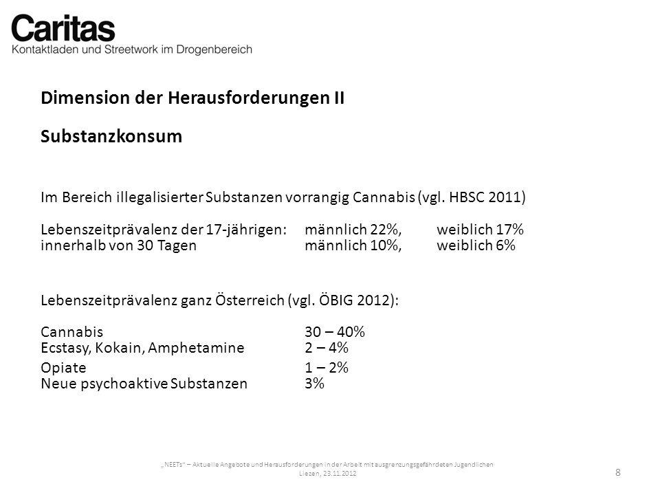 Dimension der Herausforderungen II Substanzkonsum