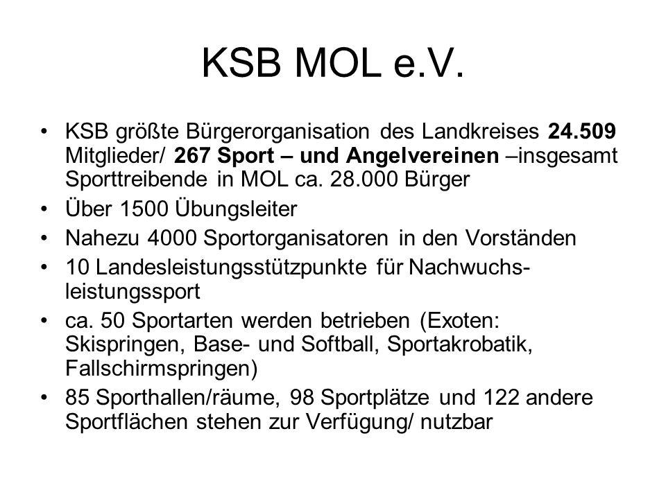 KSB MOL e.V.