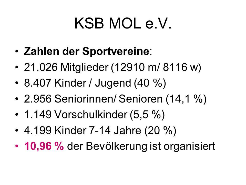 KSB MOL e.V. Zahlen der Sportvereine: