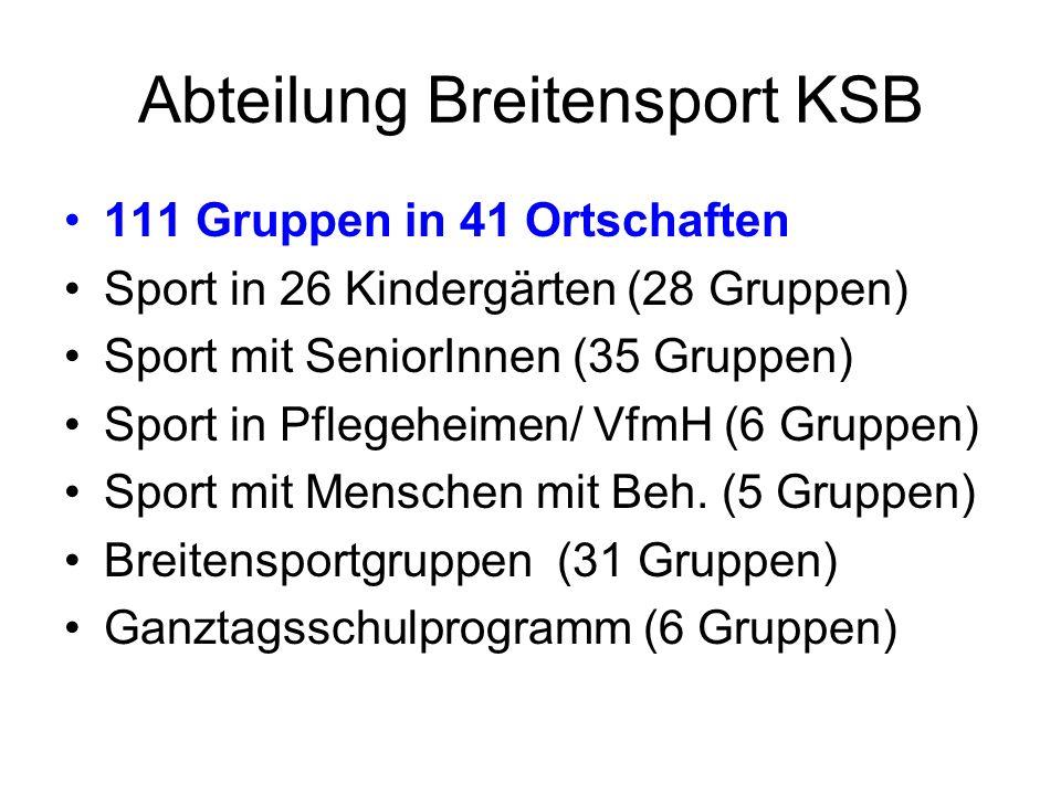 Abteilung Breitensport KSB