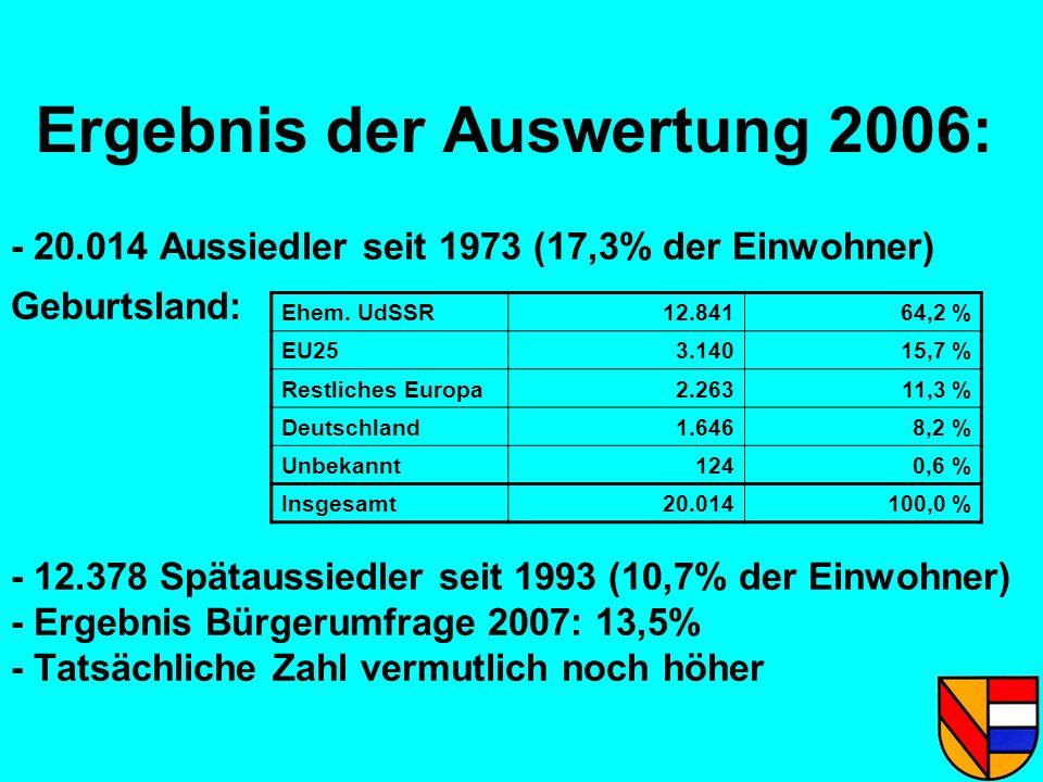 Ergebnis der Auswertung 2006: