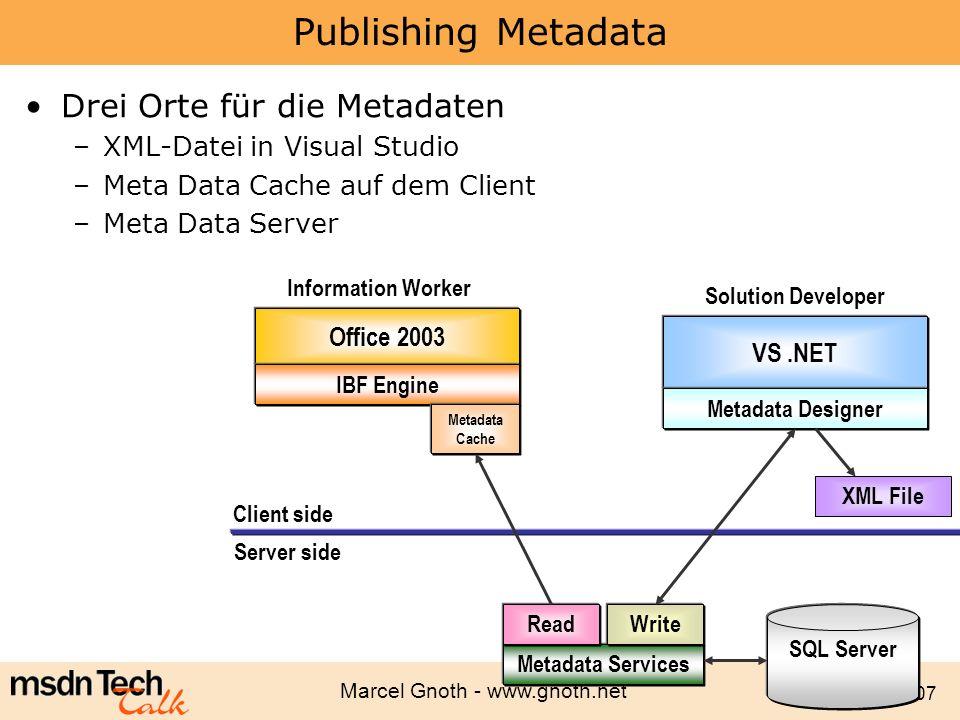 Publishing Metadata Drei Orte für die Metadaten