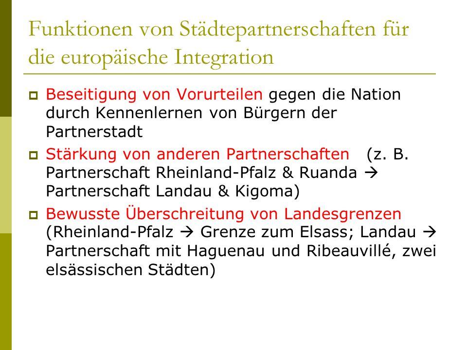 Funktionen von Städtepartnerschaften für die europäische Integration