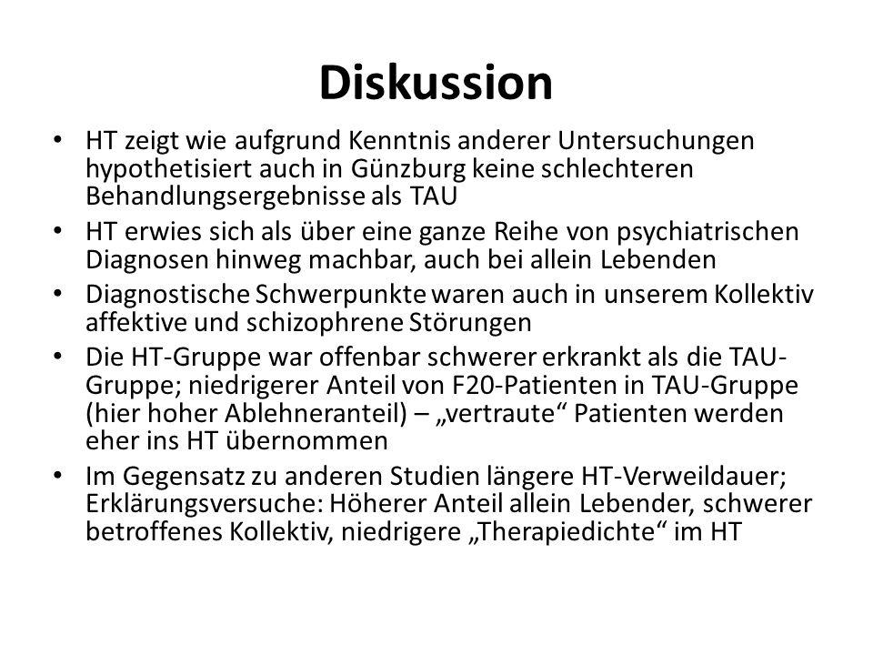 DiskussionHT zeigt wie aufgrund Kenntnis anderer Untersuchungen hypothetisiert auch in Günzburg keine schlechteren Behandlungsergebnisse als TAU.