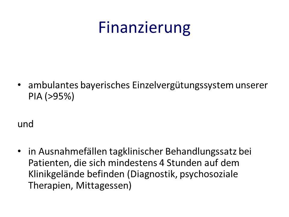Finanzierungambulantes bayerisches Einzelvergütungssystem unserer PIA (>95%) und.