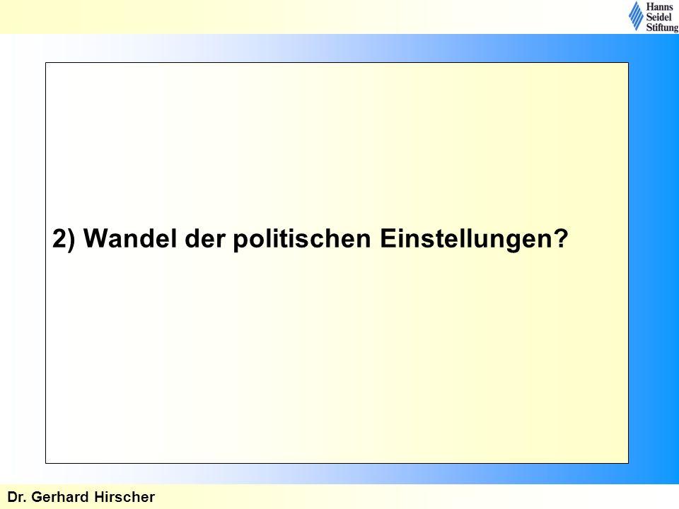 2) Wandel der politischen Einstellungen