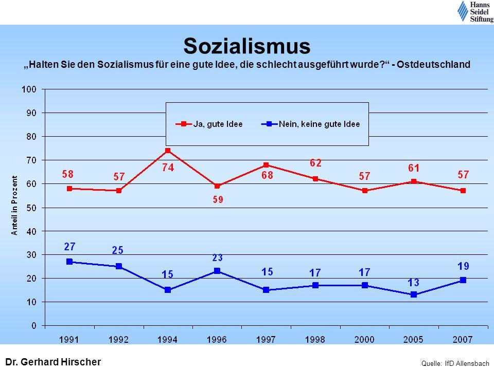 """Sozialismus """"Halten Sie den Sozialismus für eine gute Idee, die schlecht ausgeführt wurde - Ostdeutschland"""