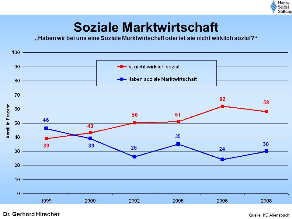 """Soziale Marktwirtschaft """"Haben wir bei uns eine Soziale Marktwirtschaft oder ist sie nicht wirklich sozial"""