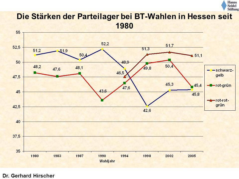 Die Stärken der Parteilager bei BT-Wahlen in Hessen seit 1980