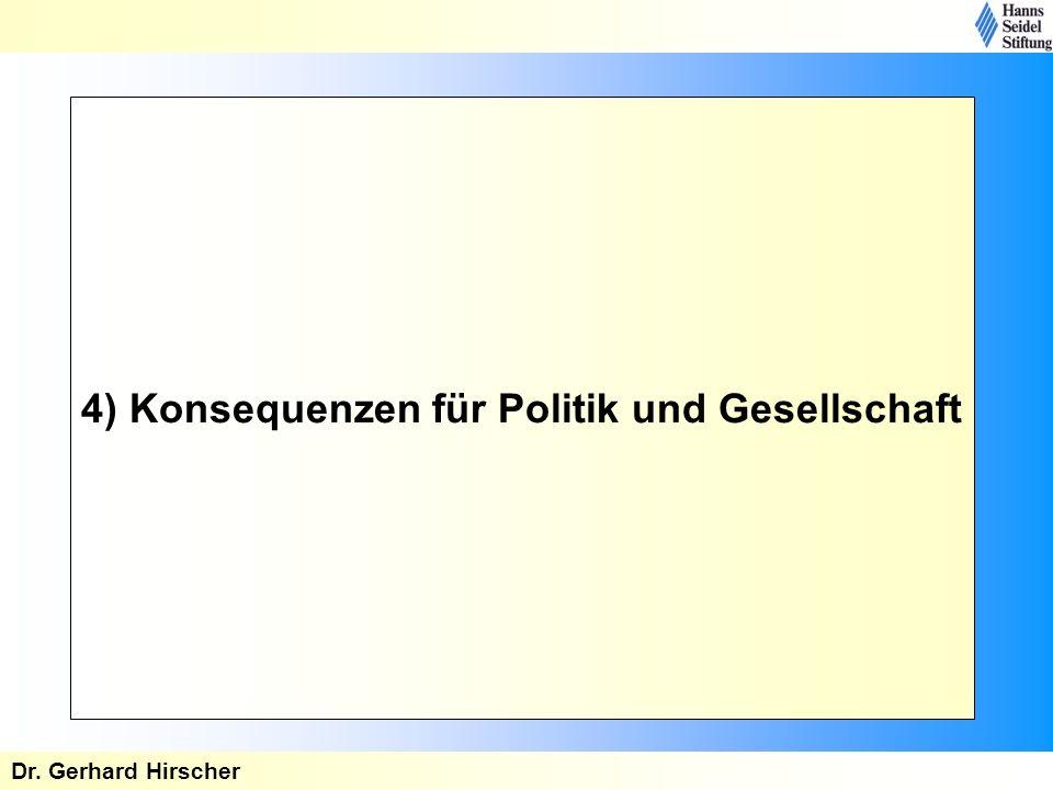 4) Konsequenzen für Politik und Gesellschaft