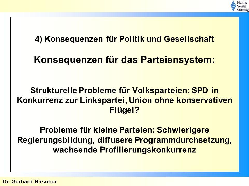 4) Konsequenzen für Politik und Gesellschaft Konsequenzen für das Parteiensystem: Strukturelle Probleme für Volksparteien: SPD in Konkurrenz zur Linkspartei, Union ohne konservativen Flügel Probleme für kleine Parteien: Schwierigere Regierungsbildung, diffusere Programmdurchsetzung, wachsende Profilierungskonkurrenz