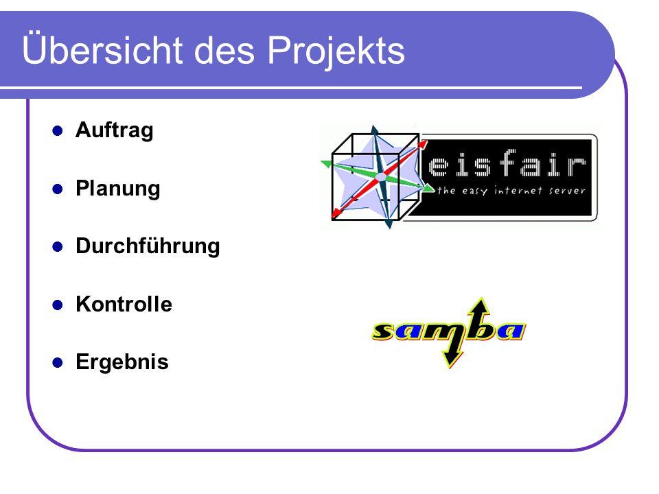 Übersicht des Projekts