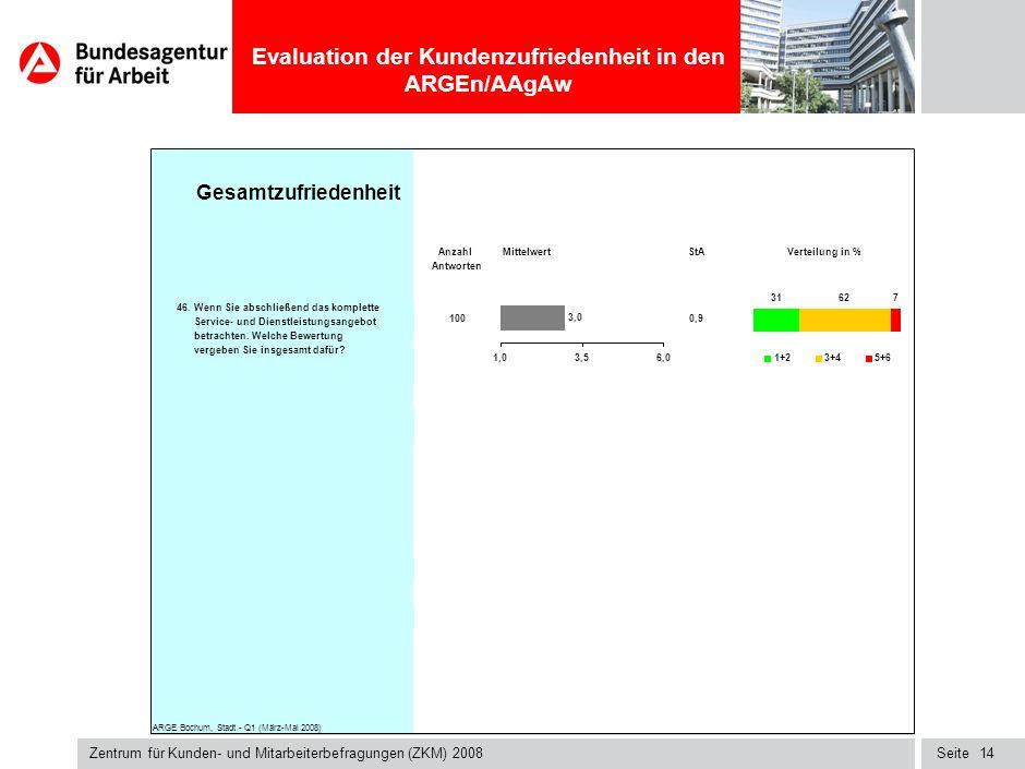 031212MVA2_022126_003_k Anzahl. StA. Antworten. 46. 100. 0,9. ARGE Bochum, Stadt - Q1 (März-Mai 2008)
