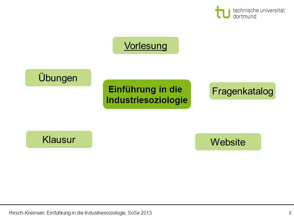 Einführung in die Industriesoziologie