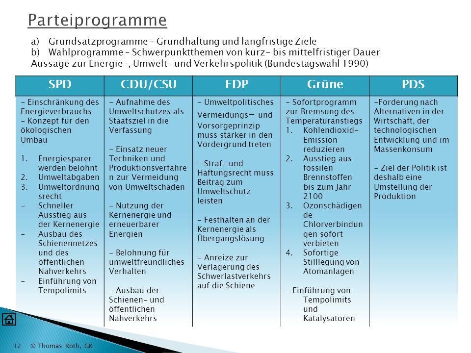 Parteiprogramme SPD CDU/CSU FDP Grüne PDS