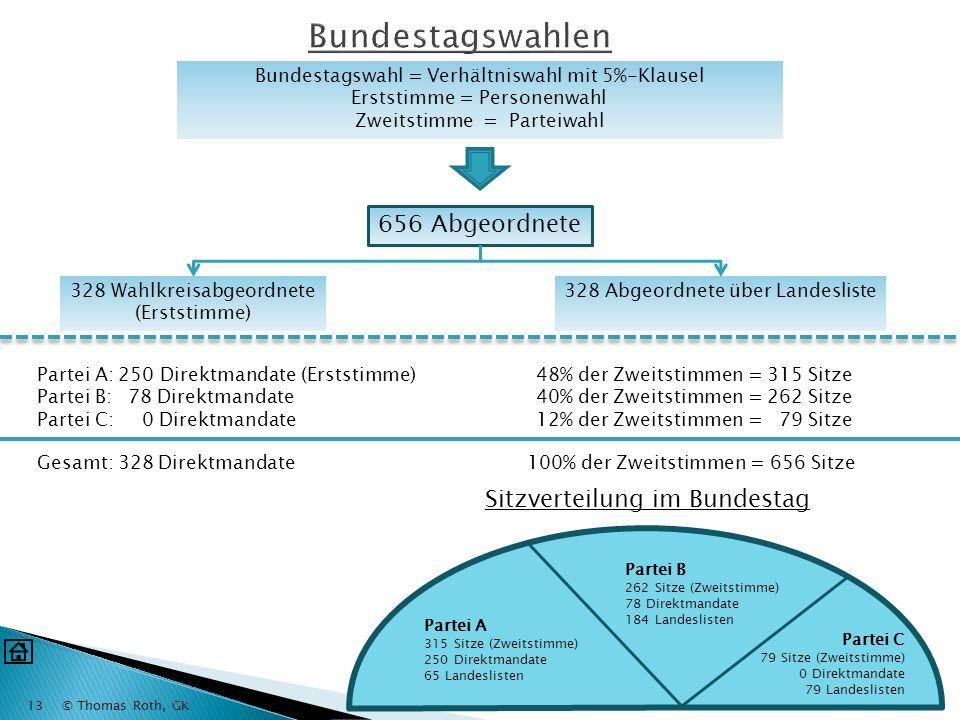 Bundestagswahlen 656 Abgeordnete Sitzverteilung im Bundestag