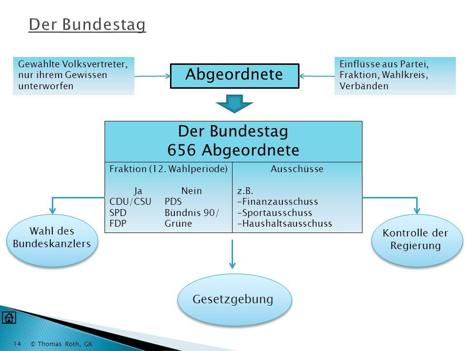 Der Bundestag Abgeordnete Der Bundestag 656 Abgeordnete Gesetzgebung