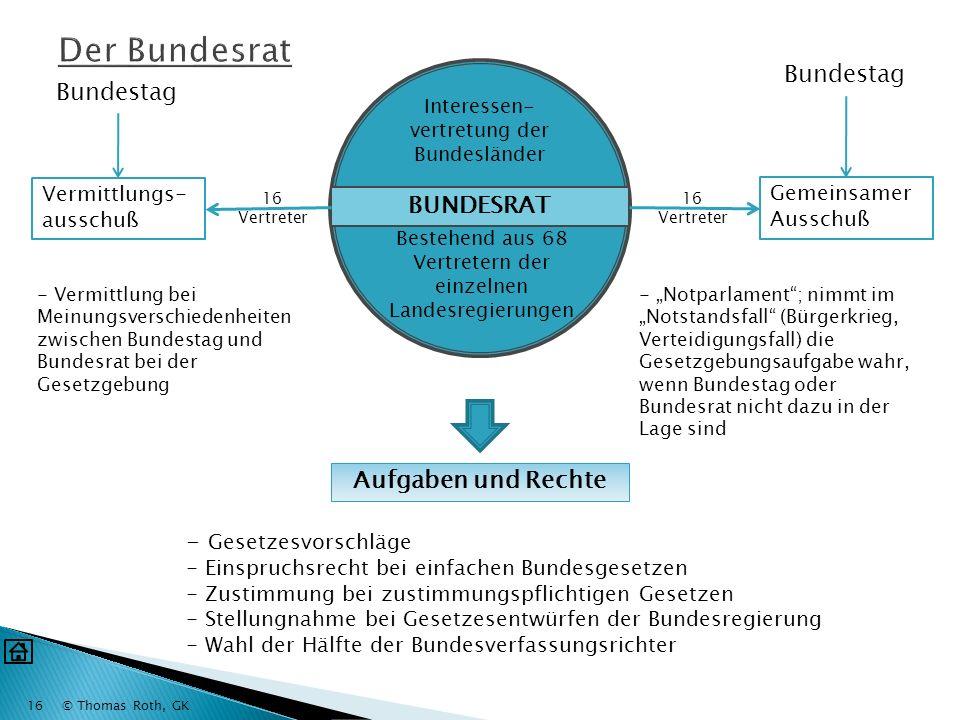 Der Bundesrat Bundestag Bundestag BUNDESRAT Aufgaben und Rechte