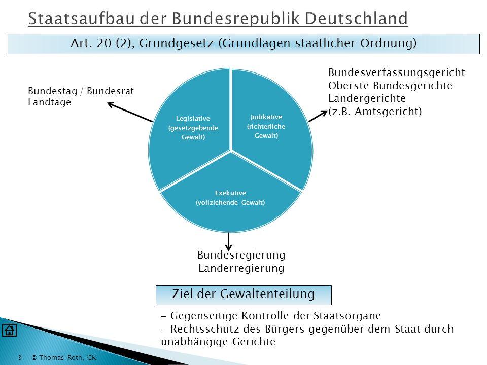 Staatsaufbau der Bundesrepublik Deutschland