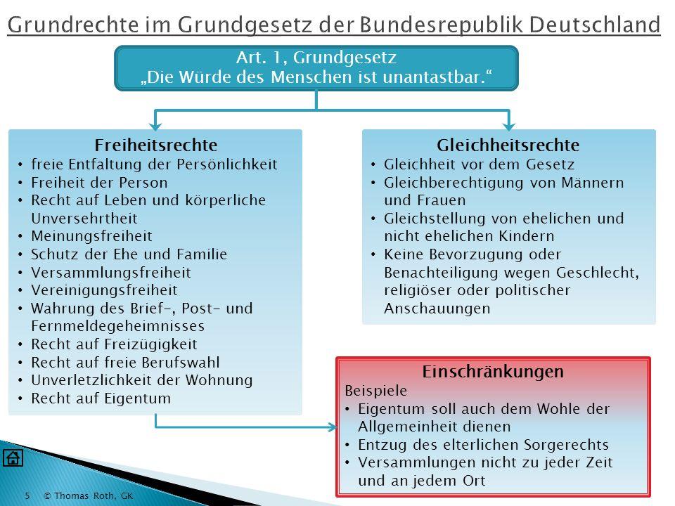 Grundrechte im Grundgesetz der Bundesrepublik Deutschland
