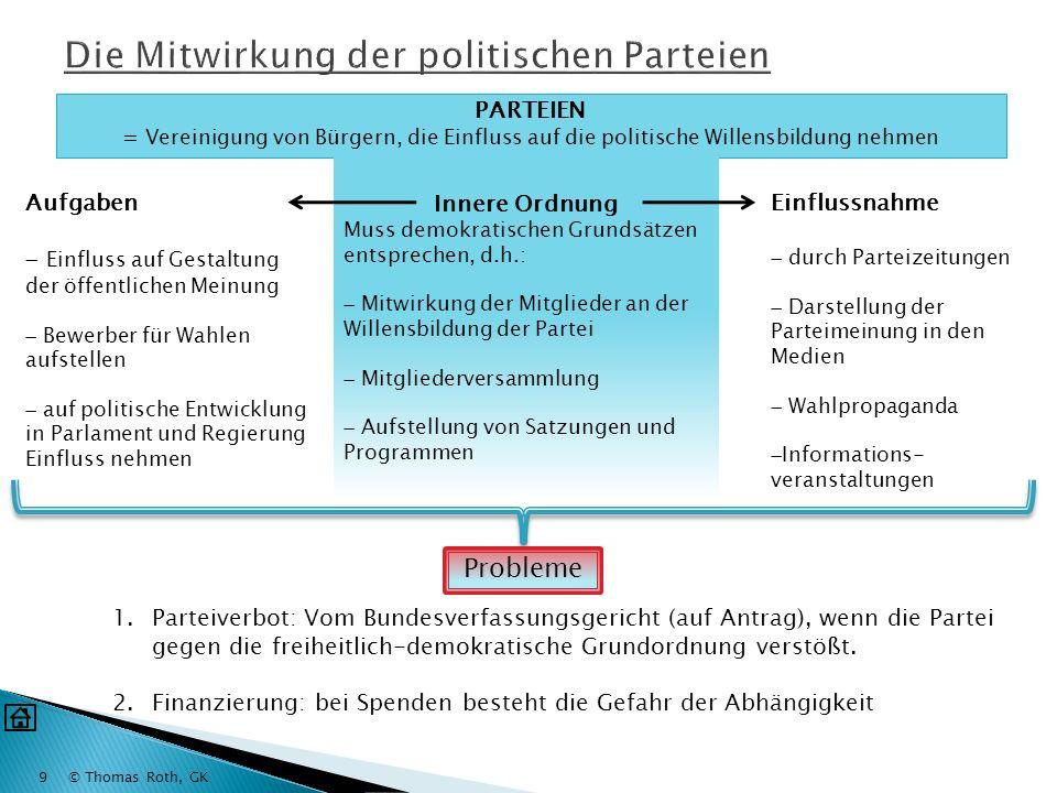 Die Mitwirkung der politischen Parteien
