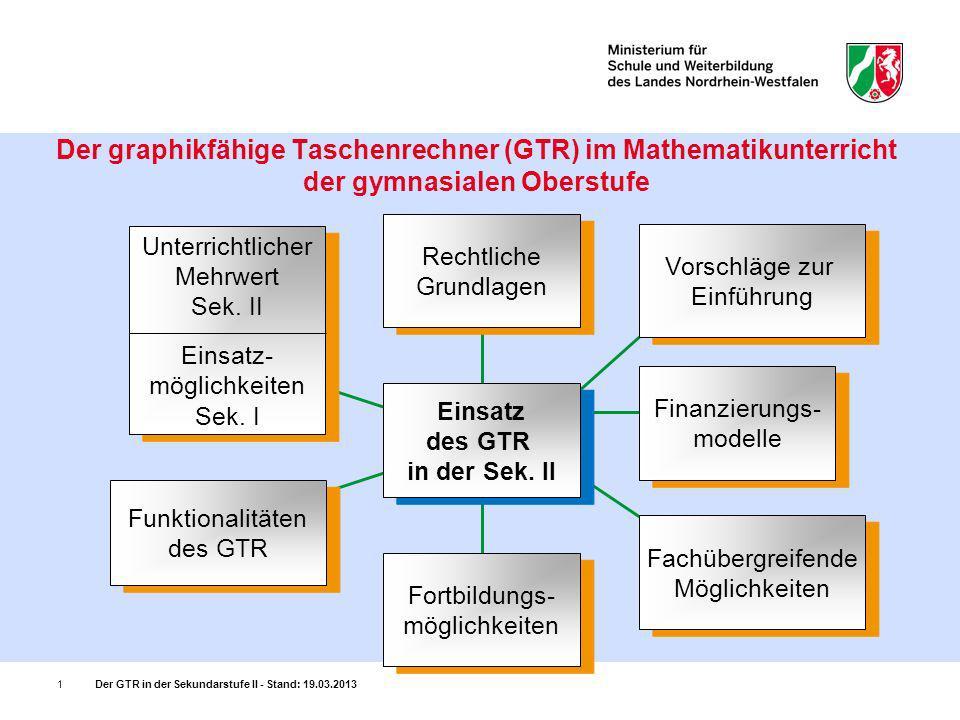 Einsatz des GTR in der Sek. II