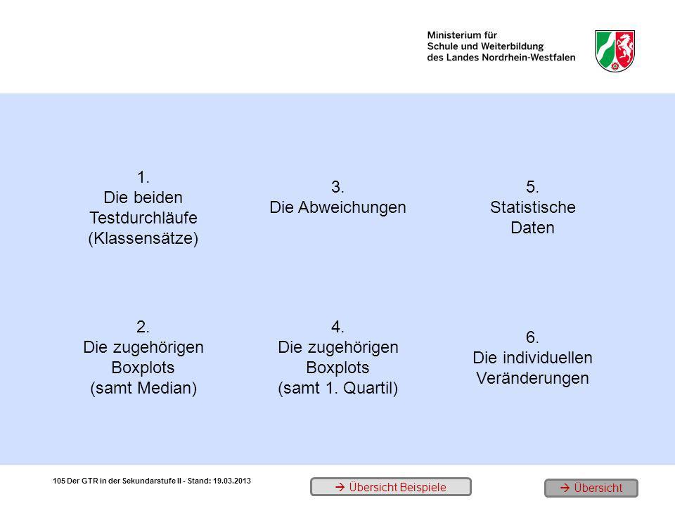 Die beiden Testdurchläufe (Klassensätze) 3. Die Abweichungen 5.