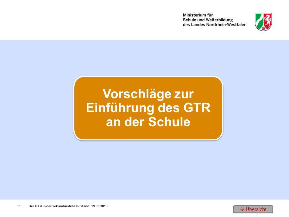 Vorschläge zur Einführung des GTR an der Schule