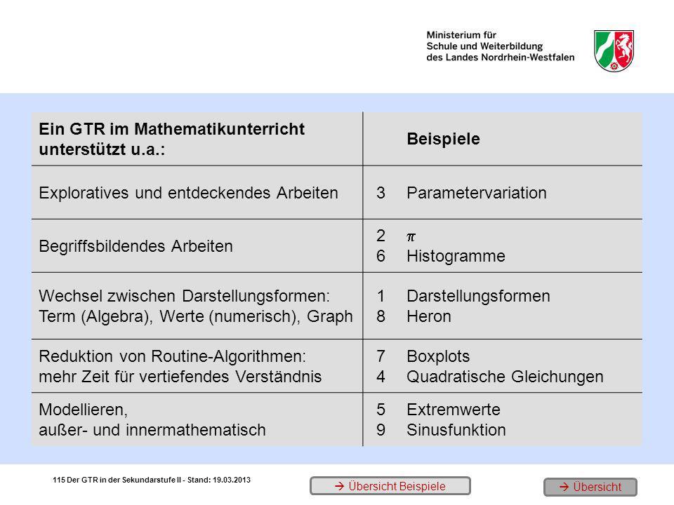 Ein GTR im Mathematikunterricht unterstützt u.a.: Beispiele