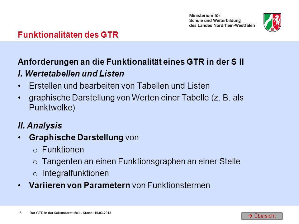 Funktionalitäten des GTR