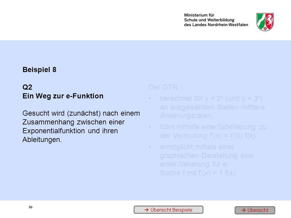 führt mithilfe einerTabellierung zu der Vermutung f'(x) = f'(0) f(x),