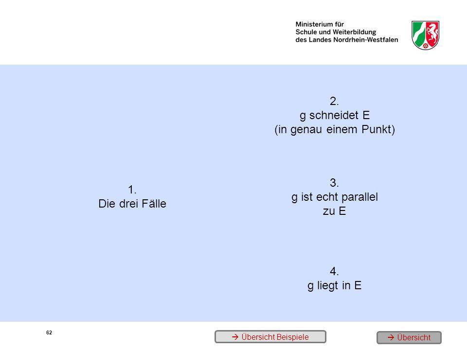 2. g schneidet E (in genau einem Punkt)