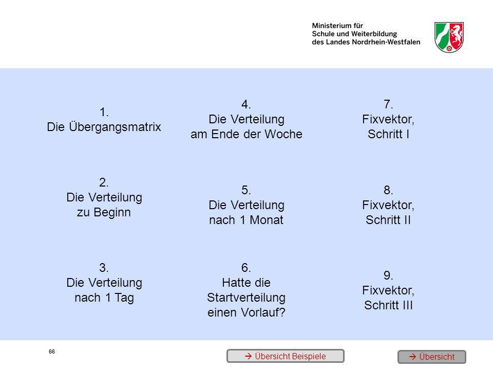 4. Die Verteilung am Ende der Woche 7. Fixvektor, Schritt I