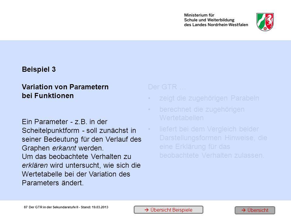 Variation von Parametern bei Funktionen