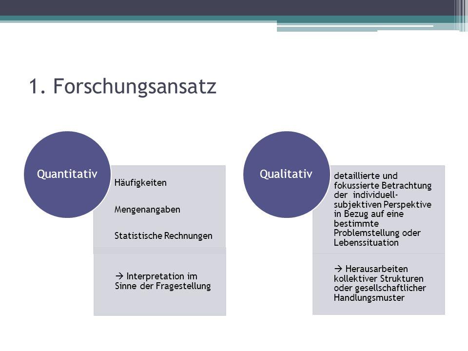 1. Forschungsansatz Quantitativ Qualitativ