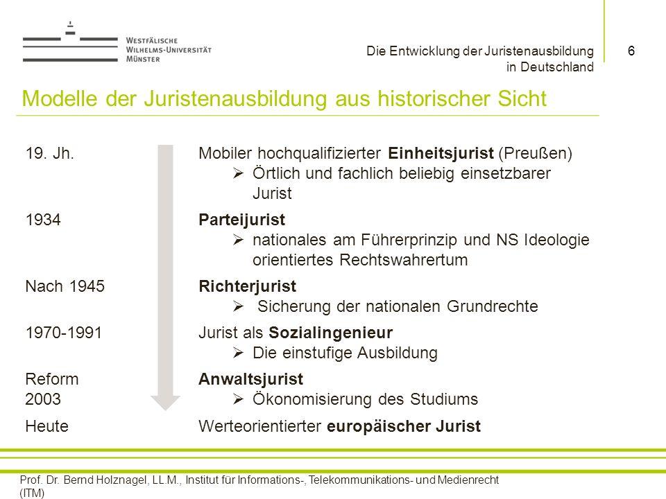 Modelle der Juristenausbildung aus historischer Sicht