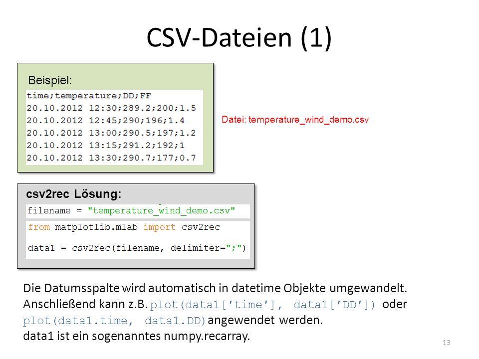 CSV-Dateien (1) Beispiel: Datei: temperature_wind_demo.csv. csv2rec Lösung: Die Datumsspalte wird automatisch in datetime Objekte umgewandelt.