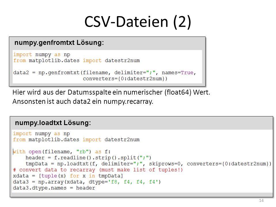 CSV-Dateien (2) numpy.genfromtxt Lösung: Hier wird aus der Datumsspalte ein numerischer (float64) Wert.