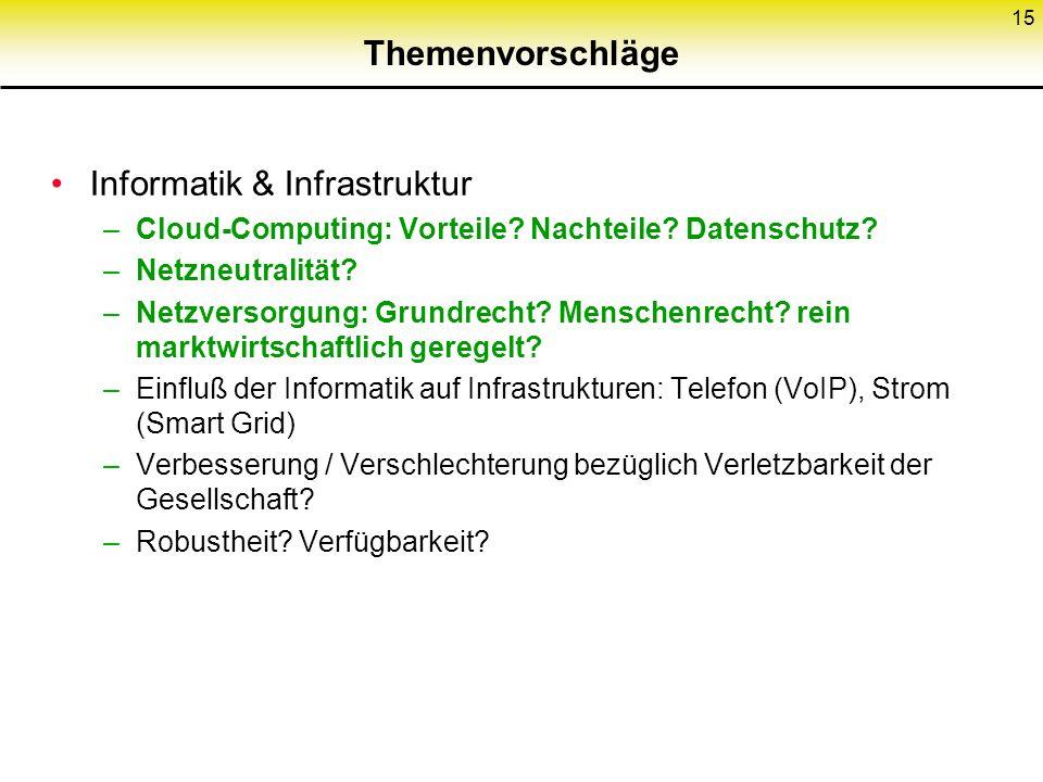 Informatik & Infrastruktur