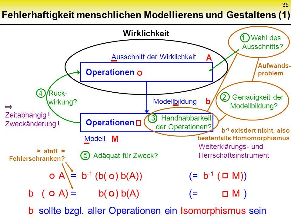 Fehlerhaftigkeit menschlichen Modellierens und Gestaltens (1)