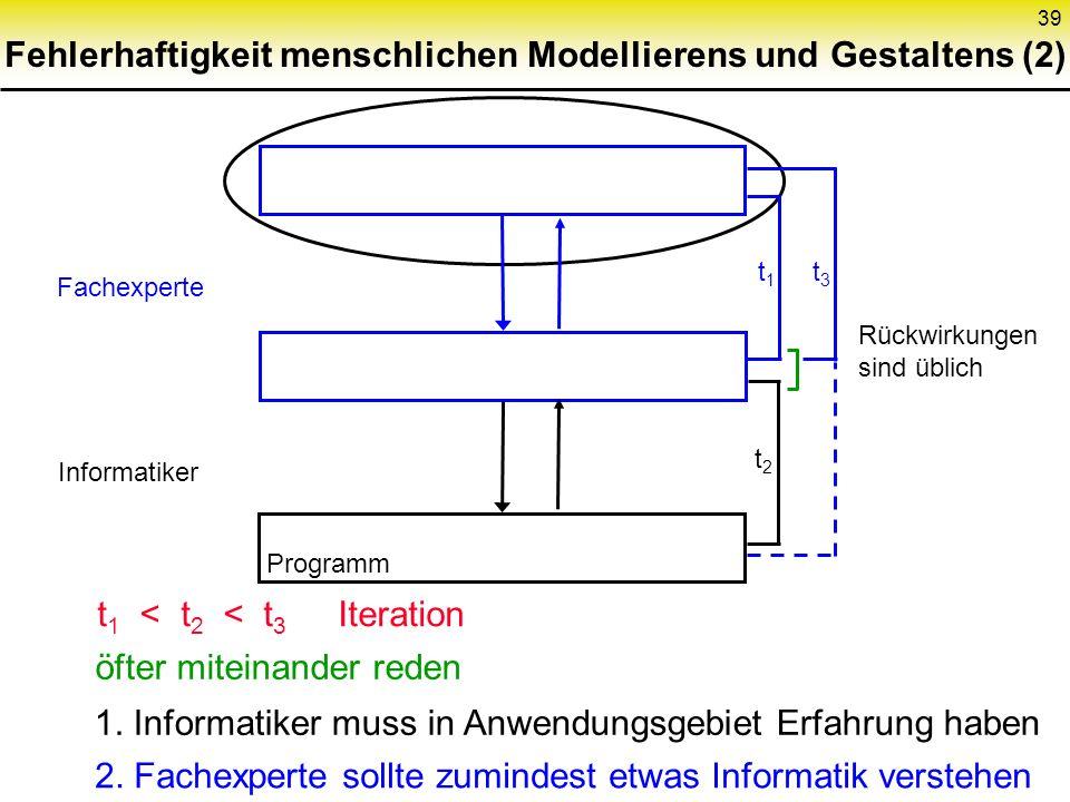 Fehlerhaftigkeit menschlichen Modellierens und Gestaltens (2)