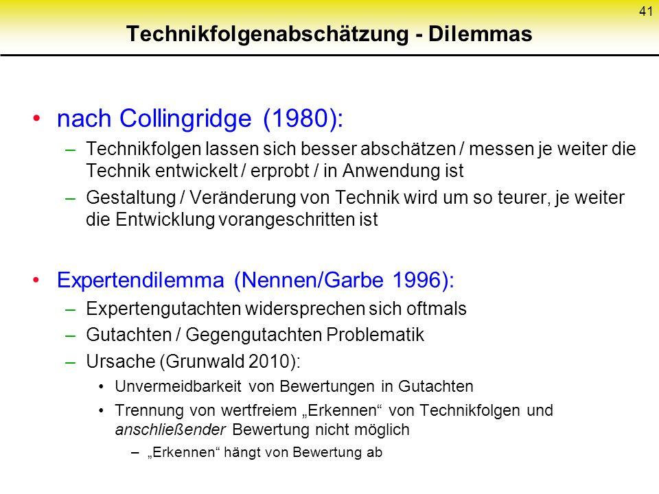 Technikfolgenabschätzung - Dilemmas