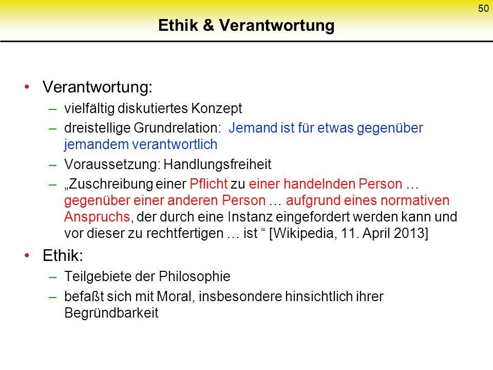 Ethik & Verantwortung Verantwortung: Ethik: